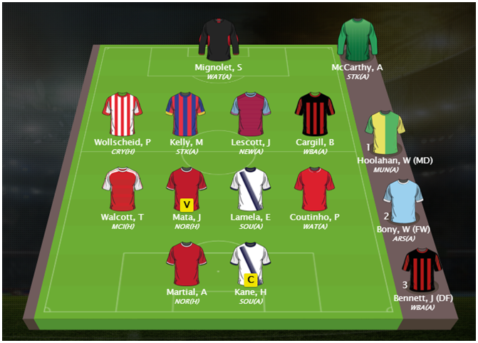 Fantasy Football Portal - 3 minute Team of the Week