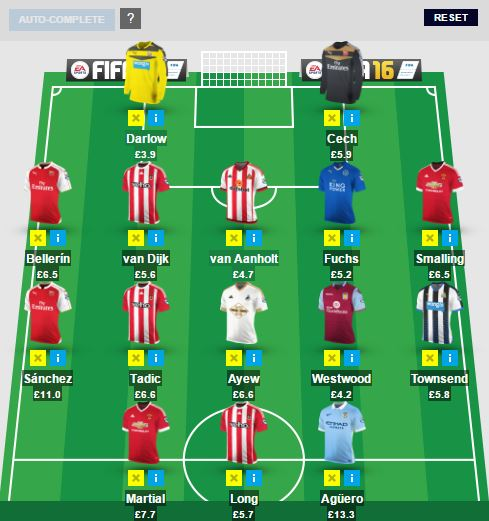 Fantasy Football Portal - GW38 full TOTW