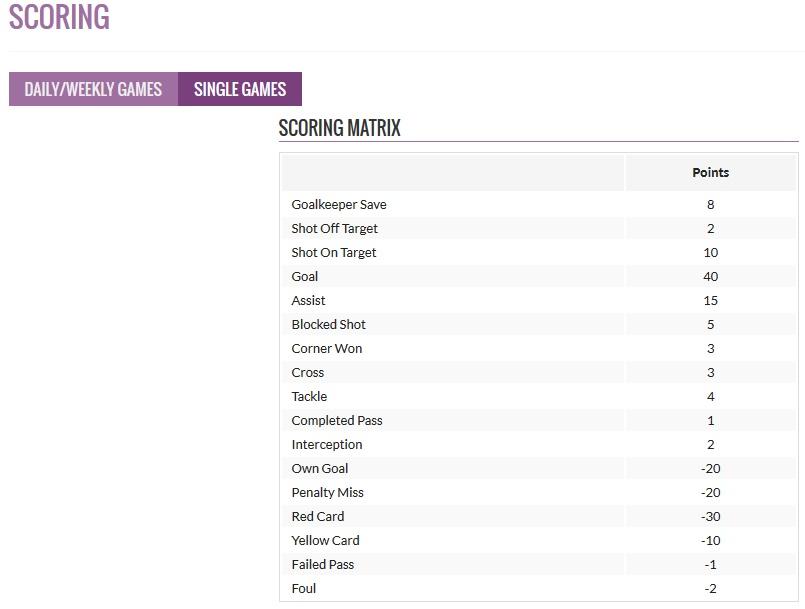 Fantasy Football Portal - PremierPunt Single Game Scoring
