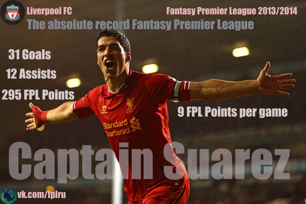 Luis Suarez 295 FPL Points