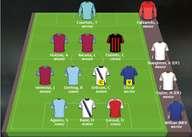 Fantasy Football Portal - Team of the Week