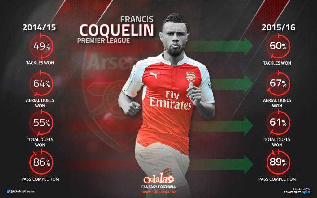 Francis Coquelin