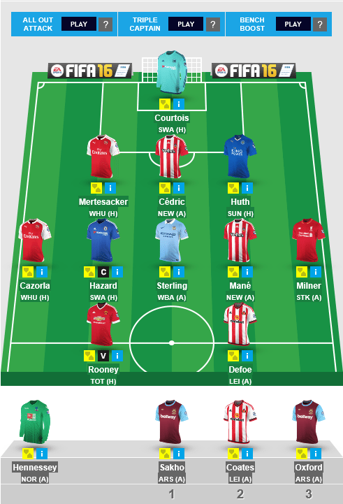 Fantasy Football Portal - fpl_lineup