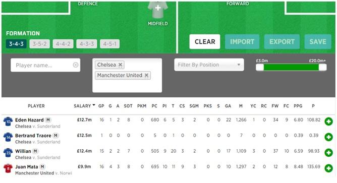 Fantasy Football Portal - Selection